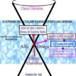 Trasposicion espacio-temporal: el futuro de la humanidad