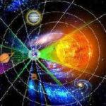 Posicion de los planetas para el 5/5/2005 ¿Como nos afecta?