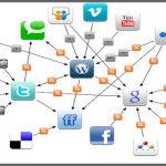 Las redes sociales y el Salon del Juicio del Final de los Tiempos