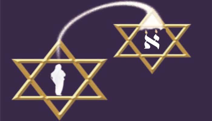 Merkabah del Coracion y la editacion kabalistica