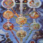 Merkabah del Corazon adaptado a la meditacion kabalistica Opcion 1